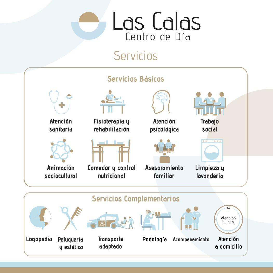 Diseño servicios Las Calas Centro de Día